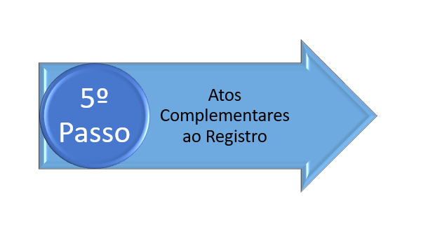 atos complementares ao registro da ltda.