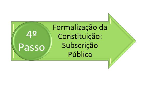 constituição por subscrição pública