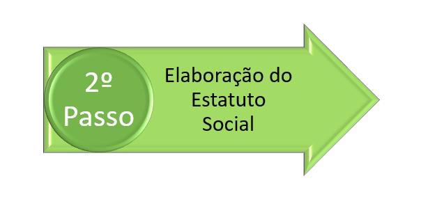 elaboração do estatuto social