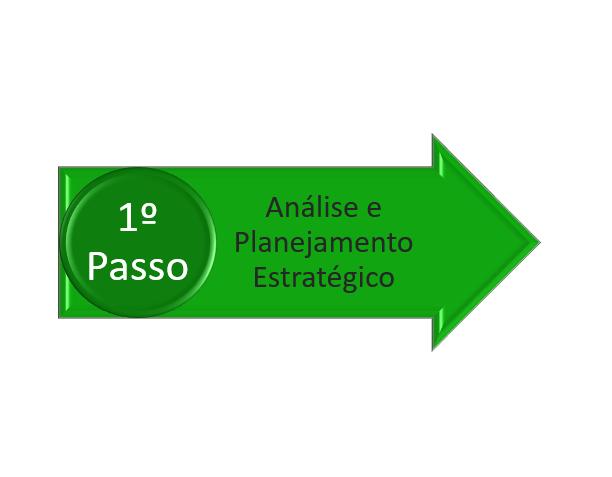 planejamento estratégico na fusão