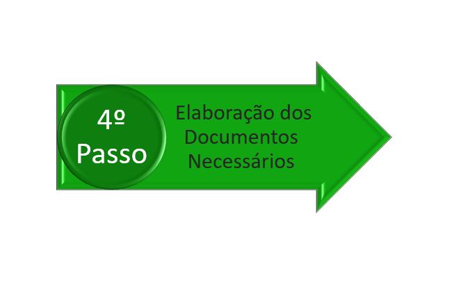 elaboração dos documentos da fusão