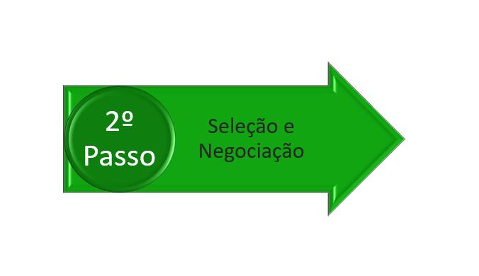 negociação da fusão