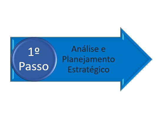 planejamento estratégico na incorporação
