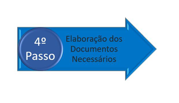 elaboração dos documentos da incorporação