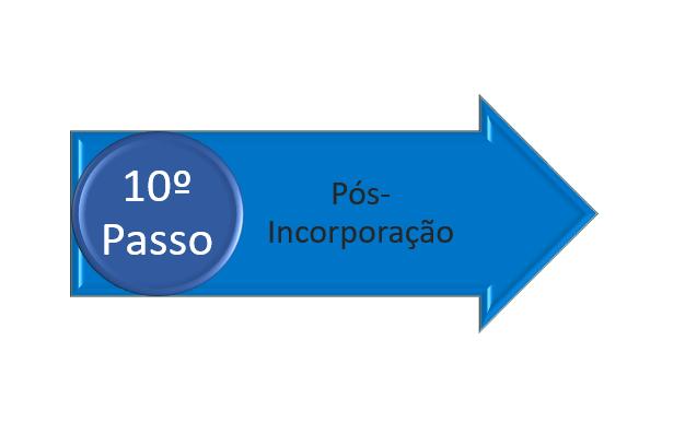 pós-incorporação