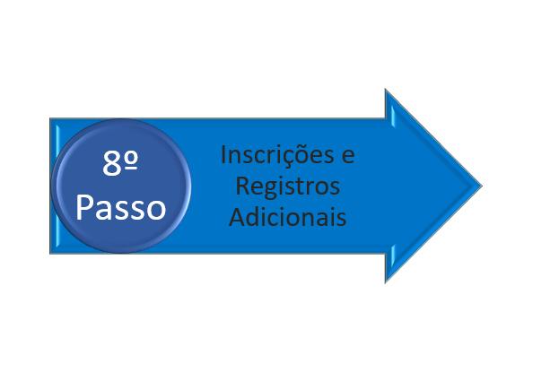 registros adicionais da incorporação