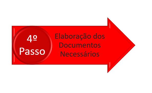 elaboração dos documentos da transferência de controle