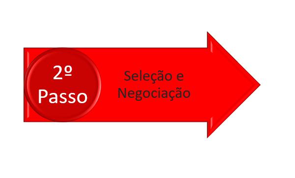 negociação da transferência de controle