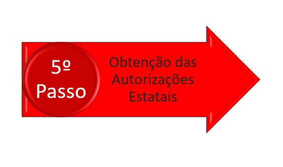 autorização da transferência de controle