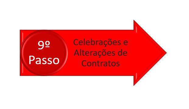 contratos na transferência de controle