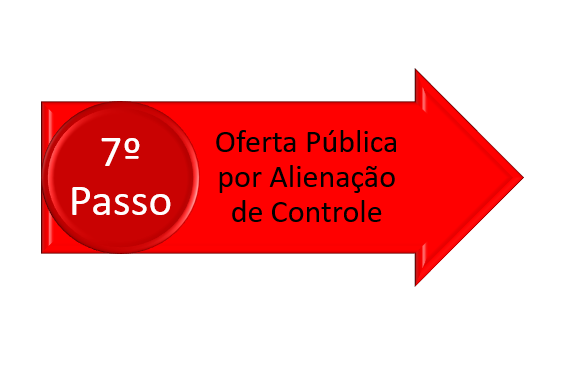 oferta pública por alienação de controle