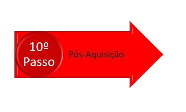 pós-aquisição