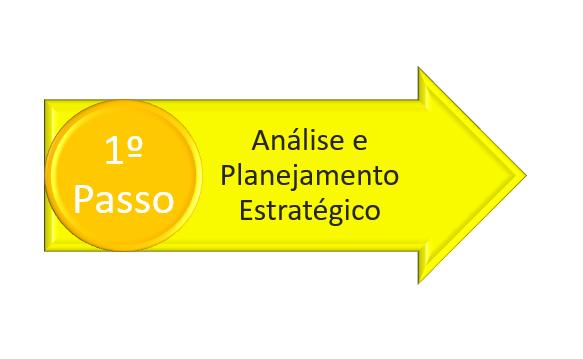 estratégia na transferência de estabelecimento