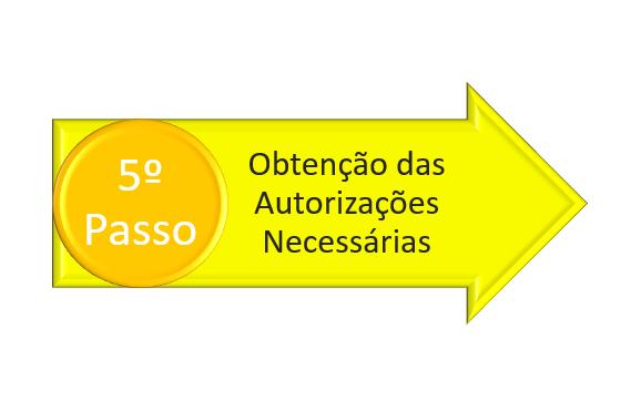 autorizações da transferência de estabelecimento