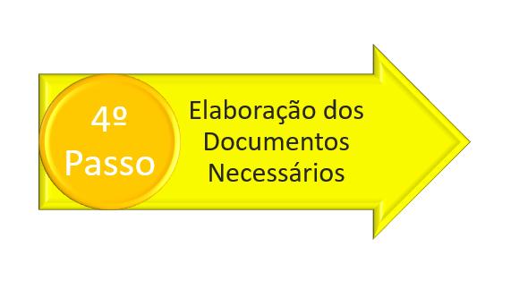 elaboração dos documentos da transferência de estabelecimento