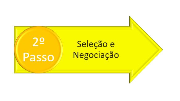 negociação da transferência de estabelecimento