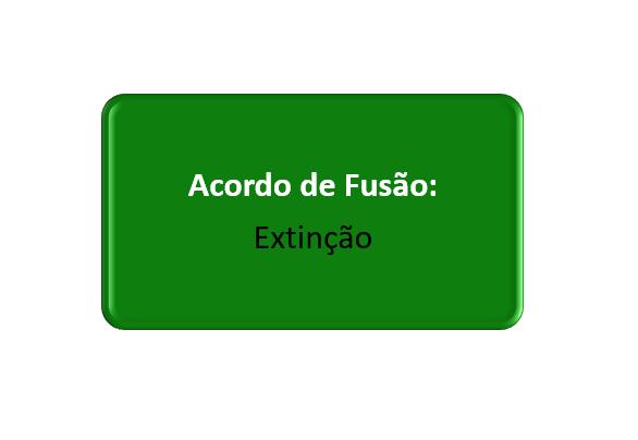 extinção do acordo de fusão