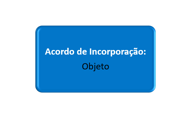objeto do acordo de incorporação