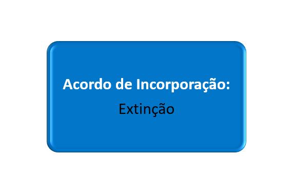 extinção do acordo de incorporação